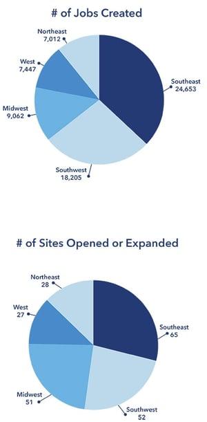 US Expansion by Region.jpg