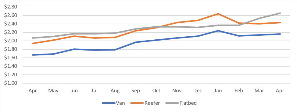 Distribution_Graph1