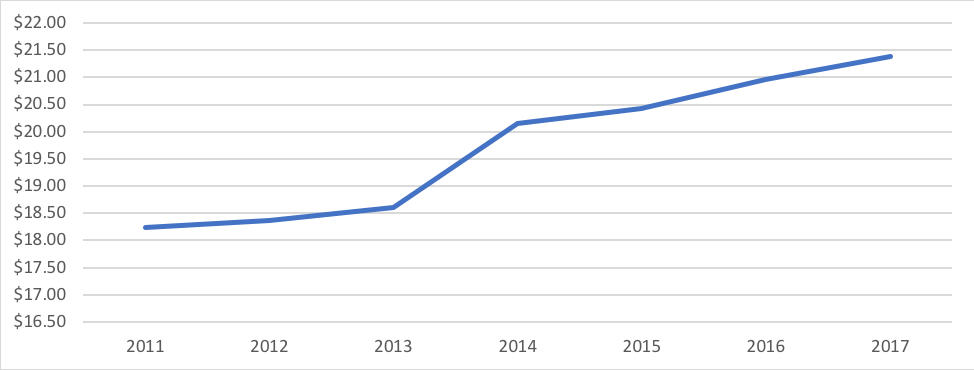 Distribution_Graph2